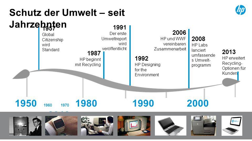 Schutz der Umwelt – seit Jahrzehnten 1950 1960 1970 1980 1990 2000 2010 2013 1957 Global Citizenship wird Standard 1987 HP beginnt mit Recycling 1991