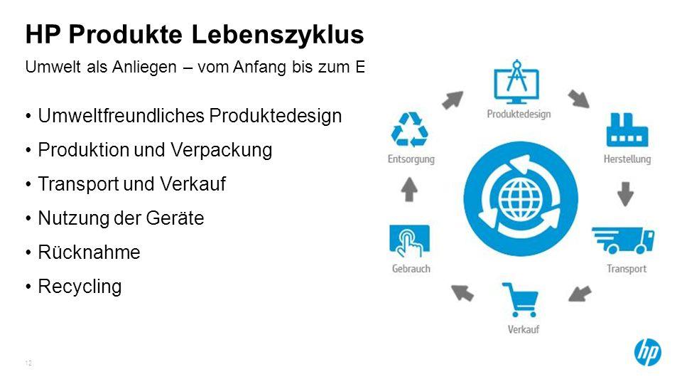12 Umwelt als Anliegen – vom Anfang bis zum Ende HP Produkte Lebenszyklus Umweltfreundliches Produktedesign Produktion und Verpackung Transport und Ve