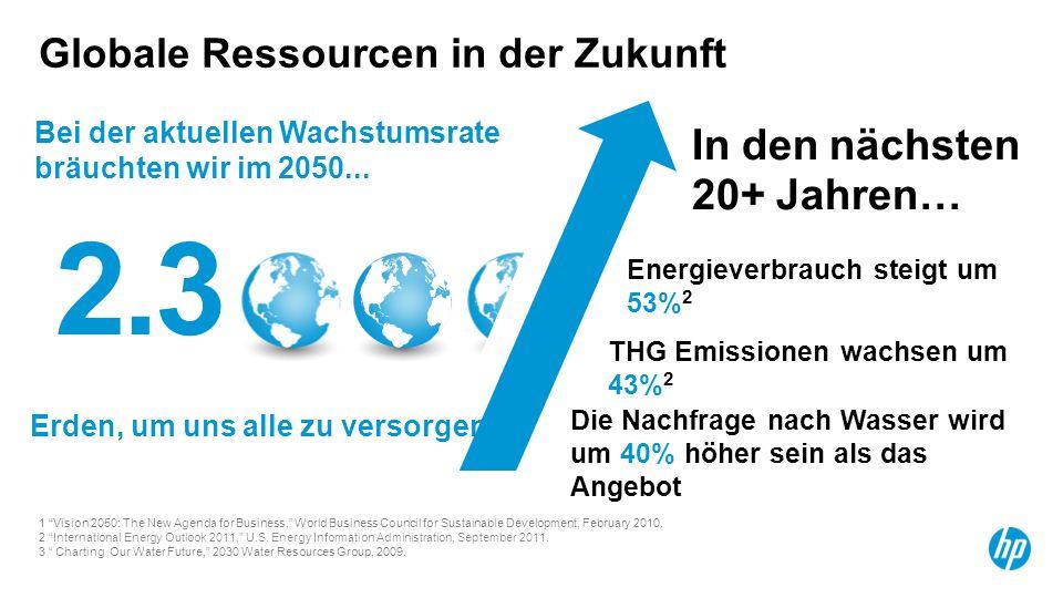 In den nächsten 20+ Jahren… 1 Vision 2050: The New Agenda for Business, World Business Council for Sustainable Development, February 2010. 2 Internati