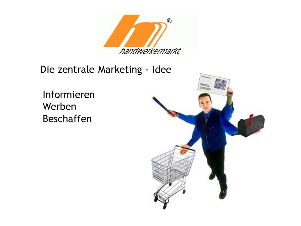 Die zentrale Marketing - Idee Informieren Werben Beschaffen