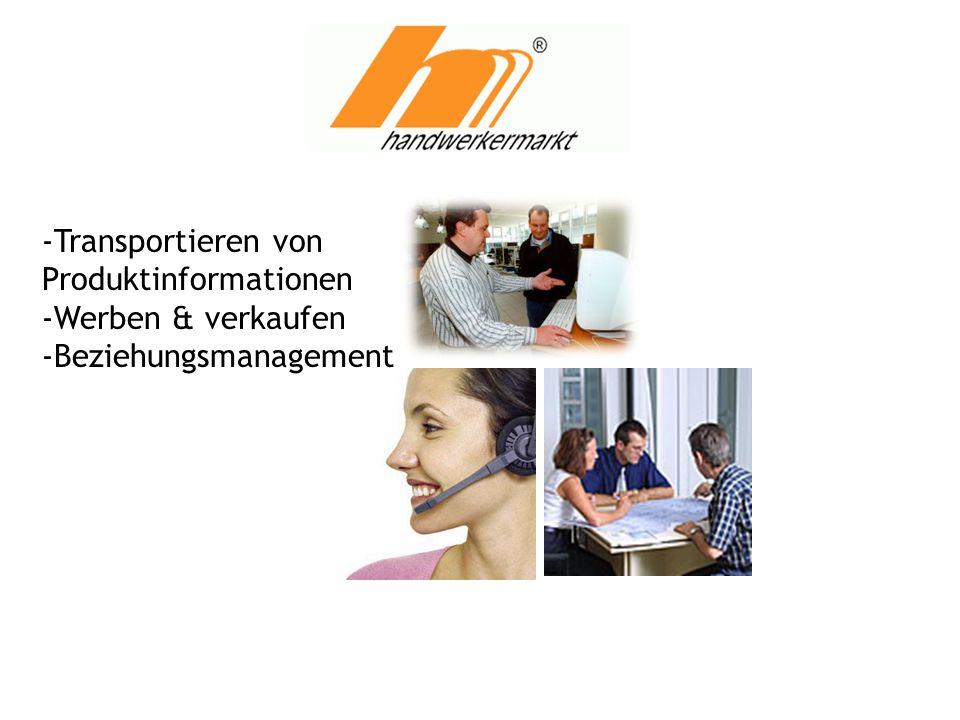 -Transportieren von Produktinformationen -Werben & verkaufen -Beziehungsmanagement
