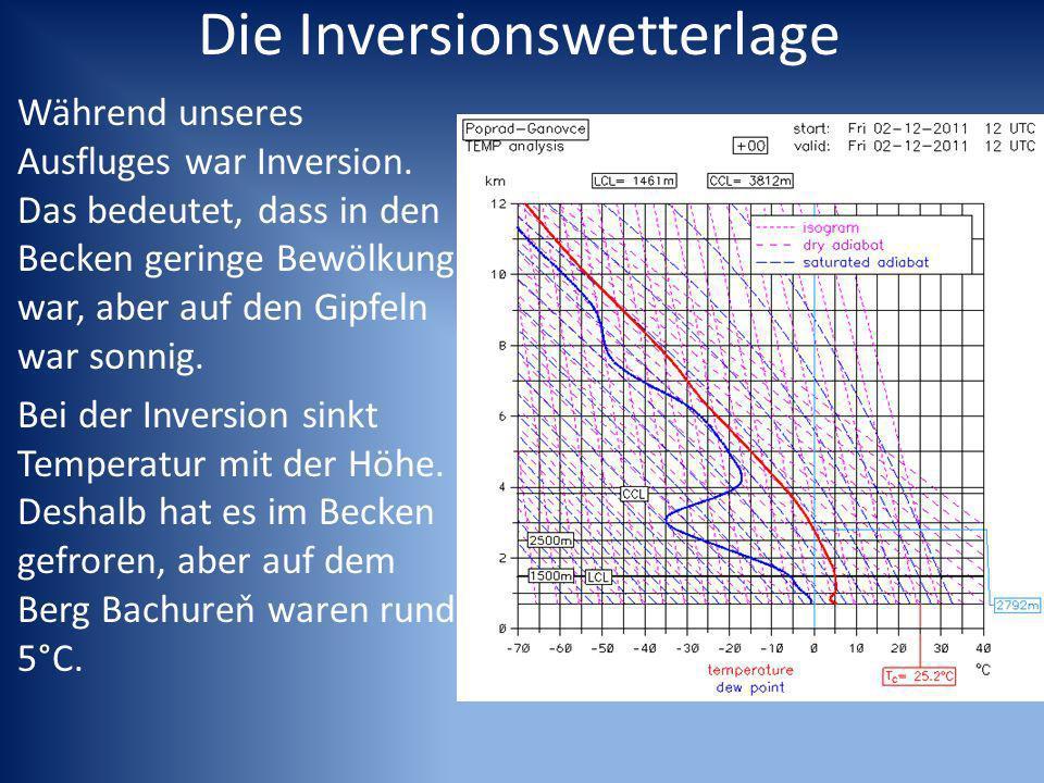 Die Inversionswetterlage Während unseres Ausfluges war Inversion.