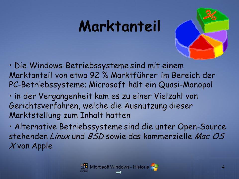 Microsoft Windows - Historie4 Marktanteil Die Windows-Betriebssysteme sind mit einem Marktanteil von etwa 92 % Marktführer im Bereich der PC-Betriebss