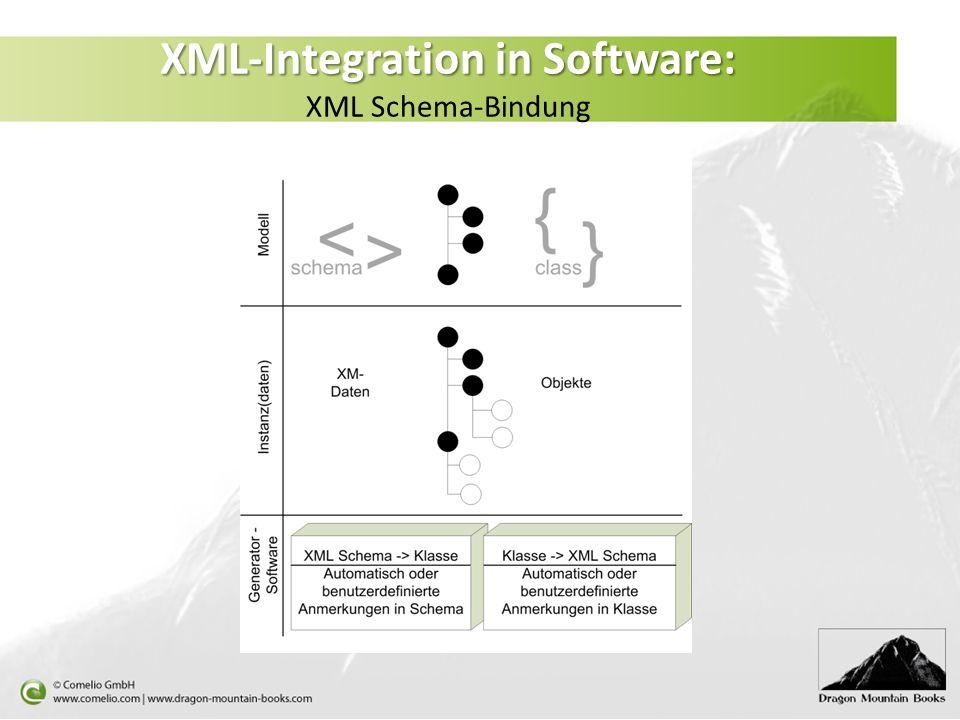 XML-Integration in Software: XML-Integration in Software: XML Schema-Bindung