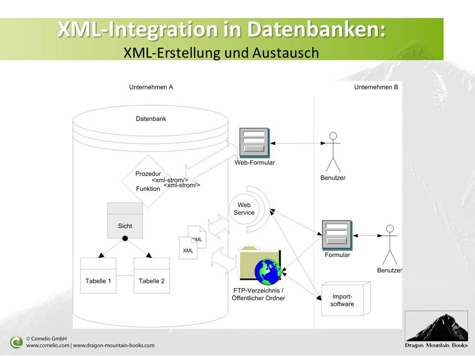 XML-Integration in Datenbanken: XML-Integration in Datenbanken: XML-Erstellung und Austausch