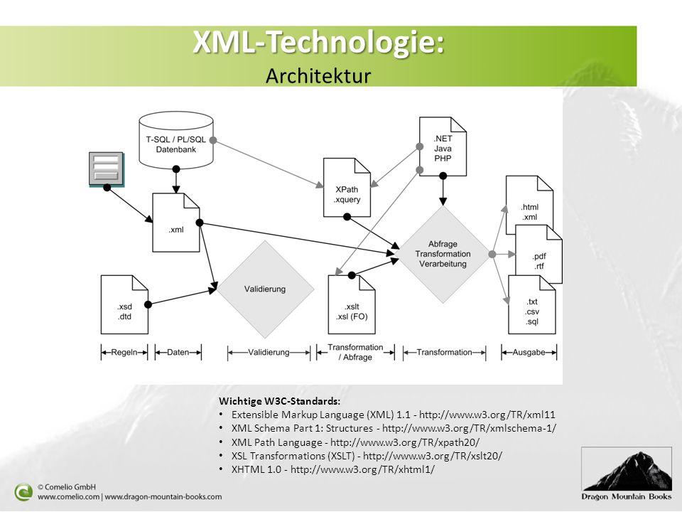 XML-Technologie: XML-Technologie: Architektur Wichtige W3C-Standards: Extensible Markup Language (XML) 1.1 - http://www.w3.org/TR/xml11 XML Schema Par