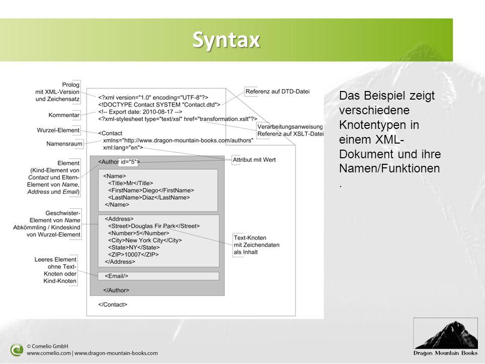 Syntax Das Beispiel zeigt verschiedene Knotentypen in einem XML- Dokument und ihre Namen/Funktionen.
