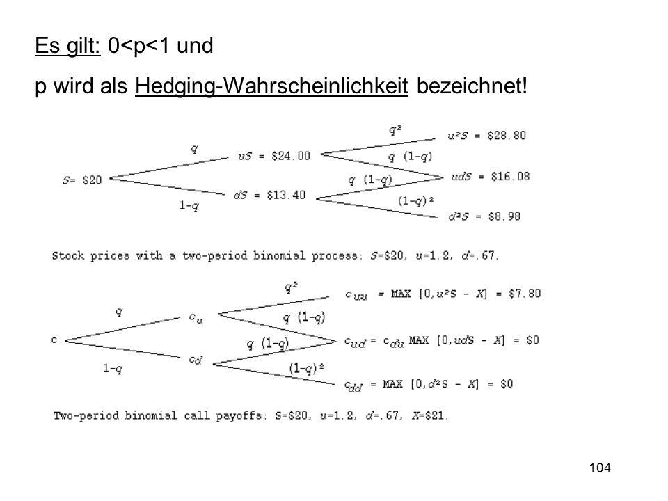 104 Es gilt: 0<p<1 und p wird als Hedging-Wahrscheinlichkeit bezeichnet!