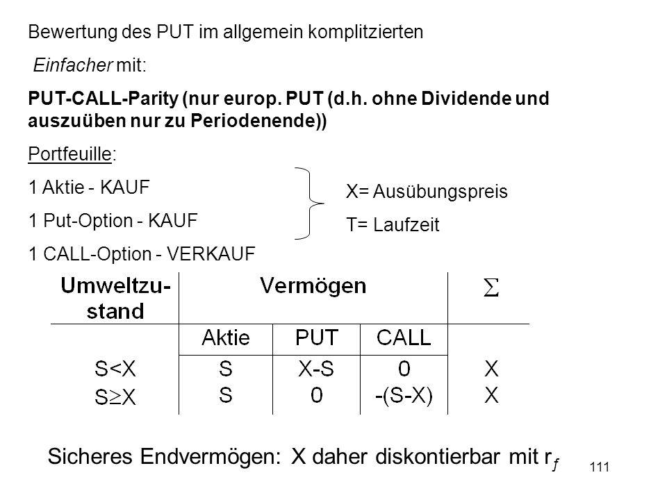 111 Bewertung des PUT im allgemein komplitzierten Einfacher mit: PUT-CALL-Parity (nur europ. PUT (d.h. ohne Dividende und auszuüben nur zu Periodenend