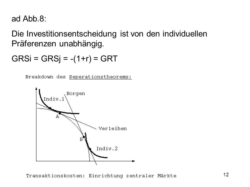 12 ad Abb.8: Die Investitionsentscheidung ist von den individuellen Präferenzen unabhängig. GRSi = GRSj = -(1+r) = GRT