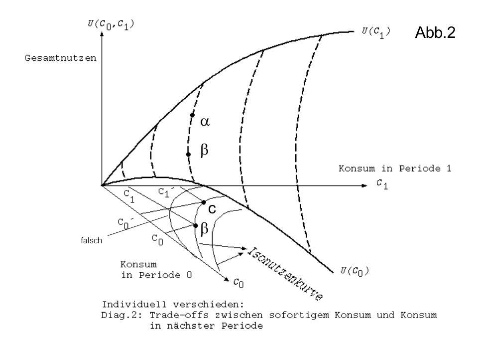 34 Erwartungsnutzen Definition: Eine Funktion U:W R 1 heißt Erwartungsnutzen, wenn sie folgende Eigenschaften erfüllt: A)Ordnungstreue (Monotonie): P < Q U (P) U (Q) B)Linearität: U ( 1 P 1 + 2 P 2 +...+ K = 1 U (P 1 ) + 2 U (P 2 )+...+ K U (P K ) C)Eindeutigkeit bis auf positiv-lineare Transformationen: seien u,v zwei Funktionen, welche A) und B) erfüllen, dann gilt: U (P) = AV (P) + B mit A >0 I ~