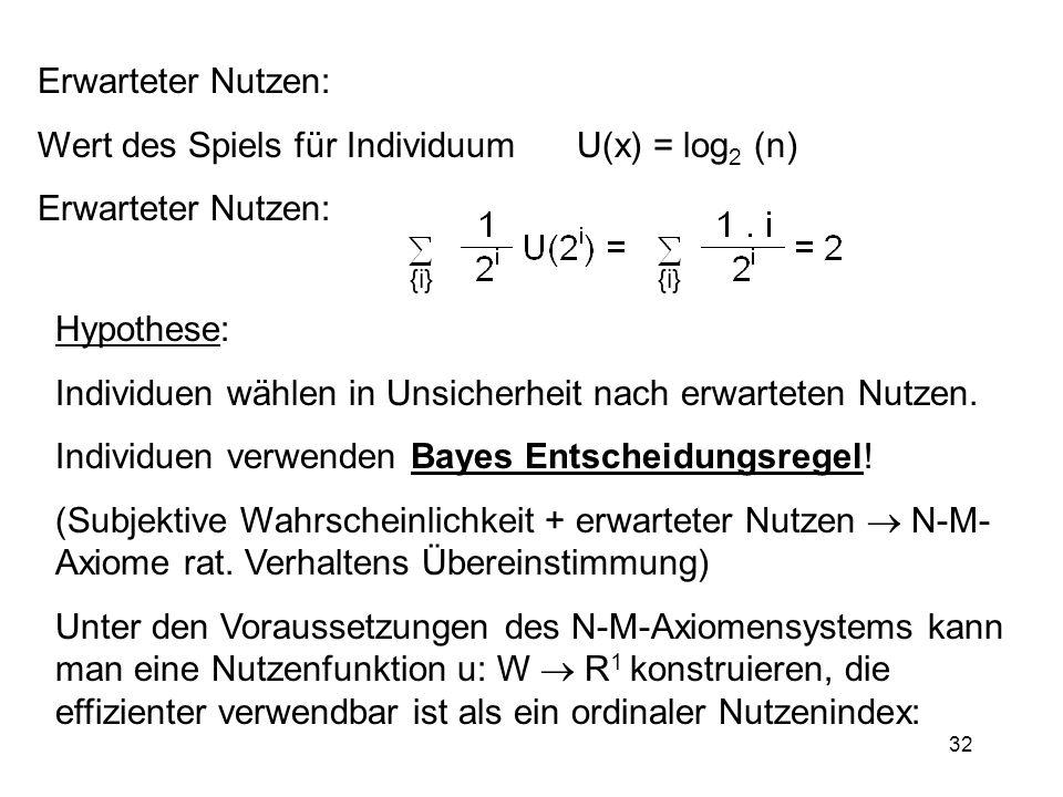 32 Erwarteter Nutzen: Wert des Spiels für Individuum U(x) = log 2 (n) Erwarteter Nutzen: {i} Hypothese: Individuen wählen in Unsicherheit nach erwarte