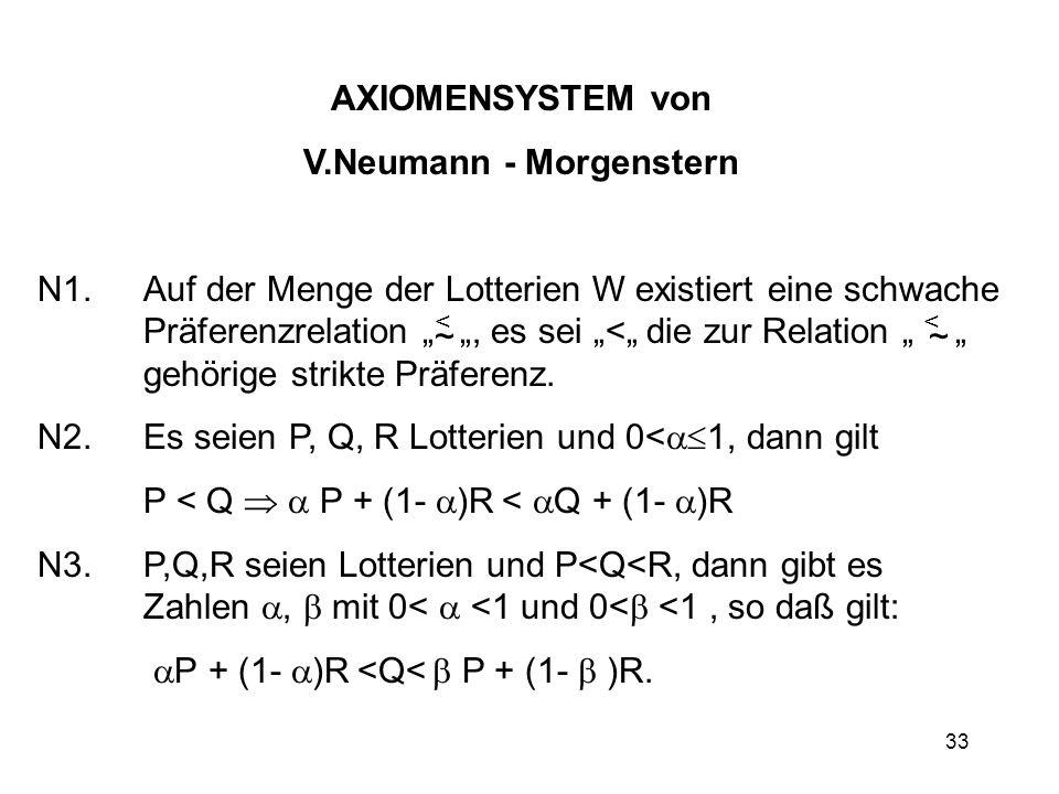 33 AXIOMENSYSTEM von V.Neumann - Morgenstern N1. Auf der Menge der Lotterien W existiert eine schwache Präferenzrelation <, es sei < die zur Relation