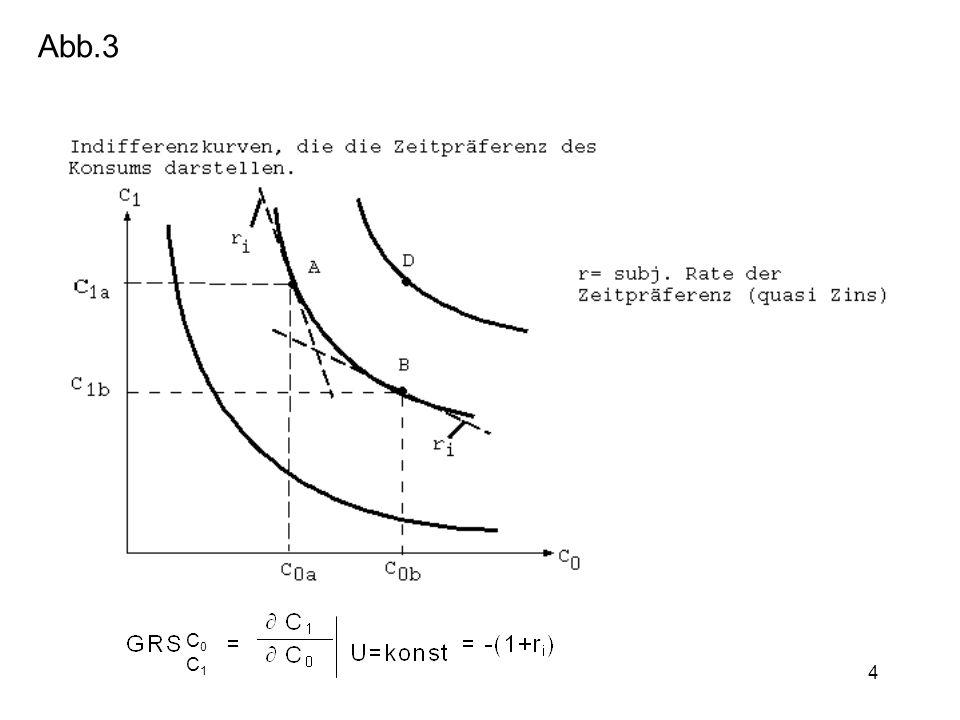 15 Maximierung des Wohlstands der Eigner W 0 (= S 0 ): (Auszahlungen) k s = Ertrag von Anteilen am Markt (Opportunitätskosten des Kapitals) d.h.