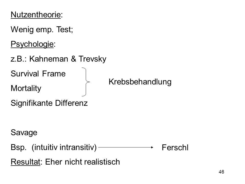 46 Nutzentheorie: Wenig emp. Test; Psychologie: z.B.: Kahneman & Trevsky Survival Frame Mortality Signifikante Differenz Savage Bsp. (intuitiv intrans