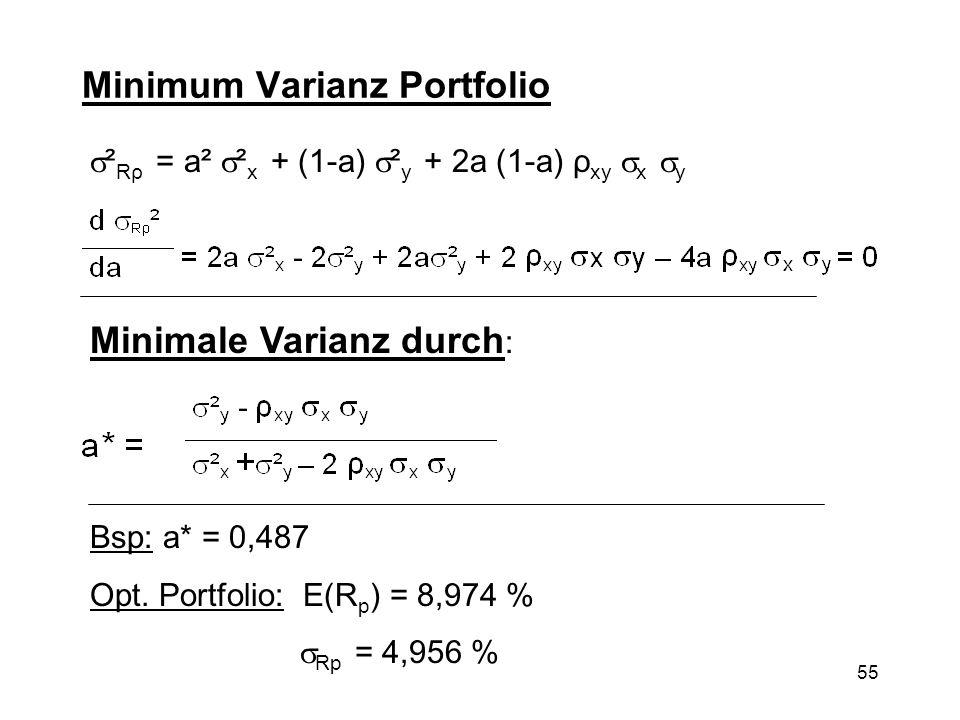 55 Minimum Varianz Portfolio ² Rρ = a² ² x + (1-a) ² y + 2a (1-a) ρ xy x y Minimale Varianz durch : Bsp: a* = 0,487 Opt. Portfolio: E(R p ) = 8,974 %