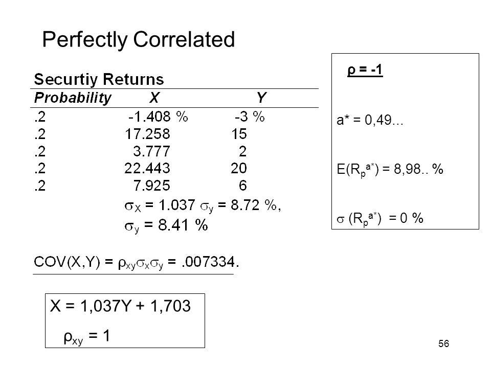 56 Perfectly Correlated X = 1,037Y + 1,703 ρ xy = 1 ρ = -1 a* = 0,49... E(R p a* ) = 8,98.. % (R p a* ) = 0 %