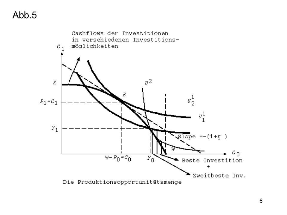 17 Für Investitionsrechnung gilt (keine Steuern): Div t = Ertg t - (Löhne + Material + Dienstleistungen) - Investitionen und t=0 = Disc.