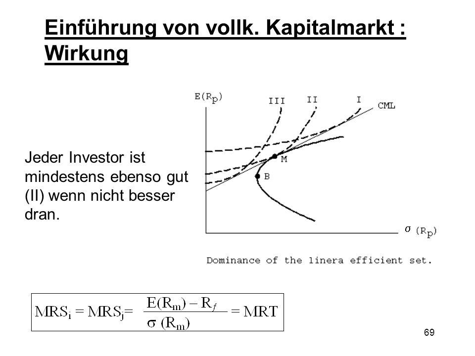 69 Einführung von vollk. Kapitalmarkt : Wirkung Jeder Investor ist mindestens ebenso gut (II) wenn nicht besser dran.