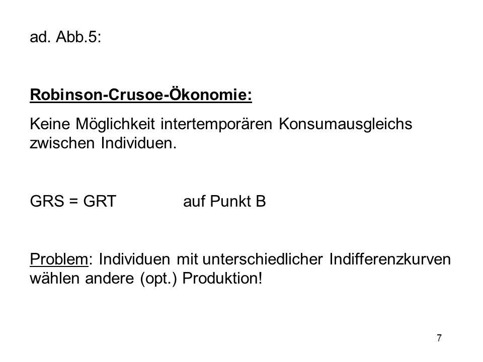 7 ad. Abb.5: Robinson-Crusoe-Ökonomie: Keine Möglichkeit intertemporären Konsumausgleichs zwischen Individuen. GRS = GRT auf Punkt B Problem: Individu