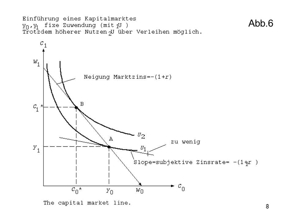 109 Wir verwenden kontinuierlichen Zinseszins: B = S n = P 0 (1+r) n jährlich S n = P 0 (1+ r 2 ) 2n halbjährlich S n = P 0 (1+ r m ) mn m-Verzinsungs- zeitpunkte pro Perioden wegen S n = P 0 ((1+ r m ) r/m ) rt für m´= m/r erhält man S n = P 0 ((1+ 1 m ´) m´ ) rt