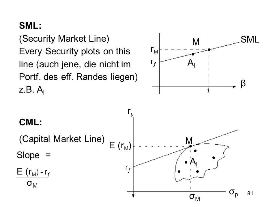 81 SML: (Security Market Line) Every Security plots on this line (auch jene, die nicht im Portf. des eff. Randes liegen) z.B. A I CML: (Capital Market