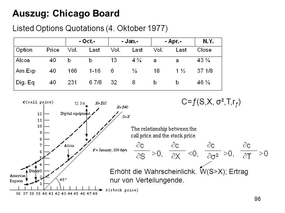 96 Auszug: Chicago Board Listed Options Quotations (4. Oktober 1977) Erhöht die Wahrscheinlichk. W(S>X); Ertrag nur von Verteilungende. C=ƒ(S,X, σ²,T,