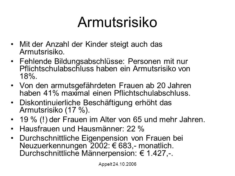 Appelt 24.10.2006 Armutsrisiko Mit der Anzahl der Kinder steigt auch das Armutsrisiko.