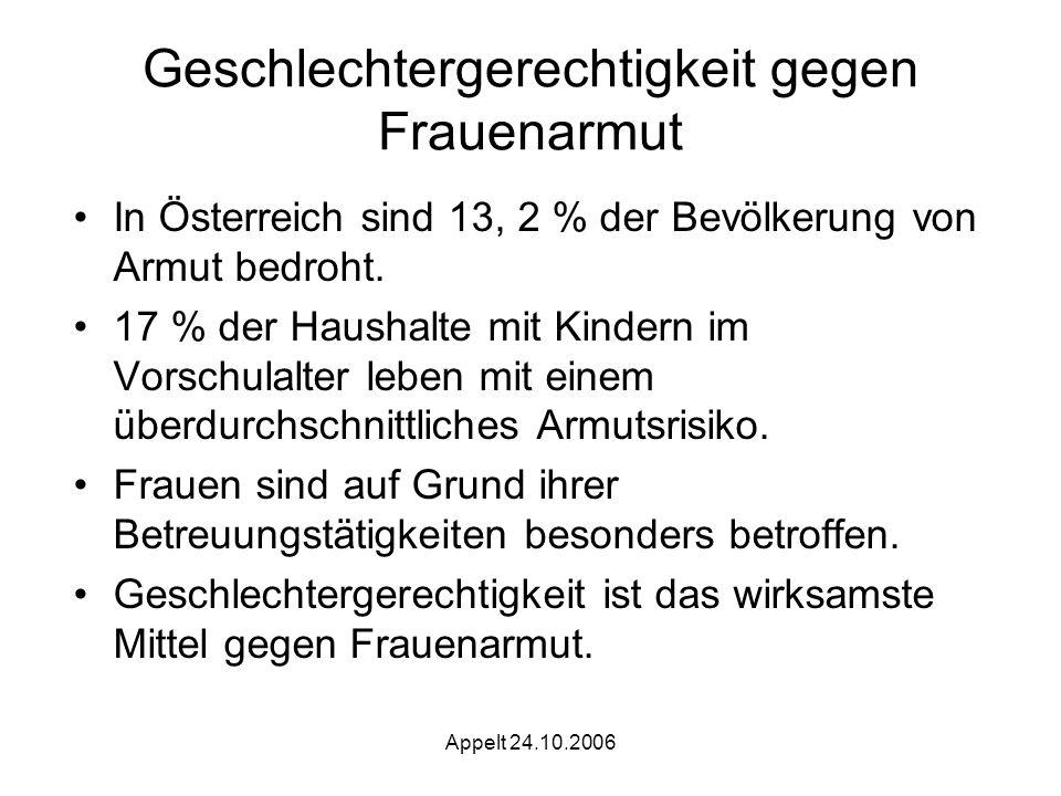 Appelt 24.10.2006 Geschlechtergerechtigkeit gegen Frauenarmut In Österreich sind 13, 2 % der Bevölkerung von Armut bedroht.