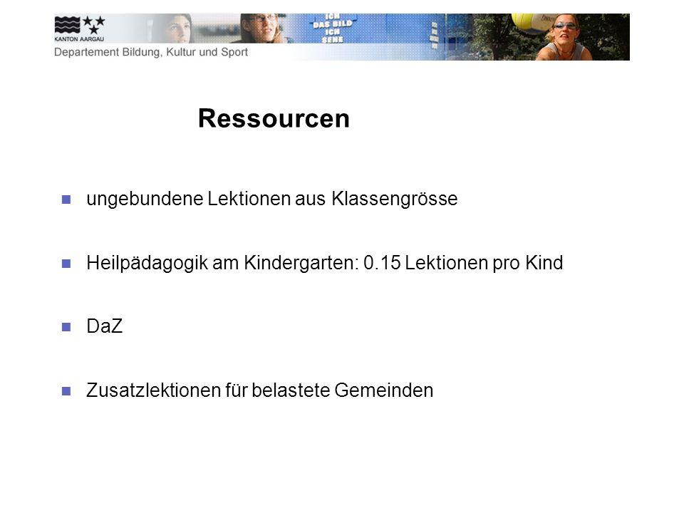 Ressourcen ungebundene Lektionen aus Klassengrösse Heilpädagogik am Kindergarten: 0.15 Lektionen pro Kind DaZ Zusatzlektionen für belastete Gemeinden