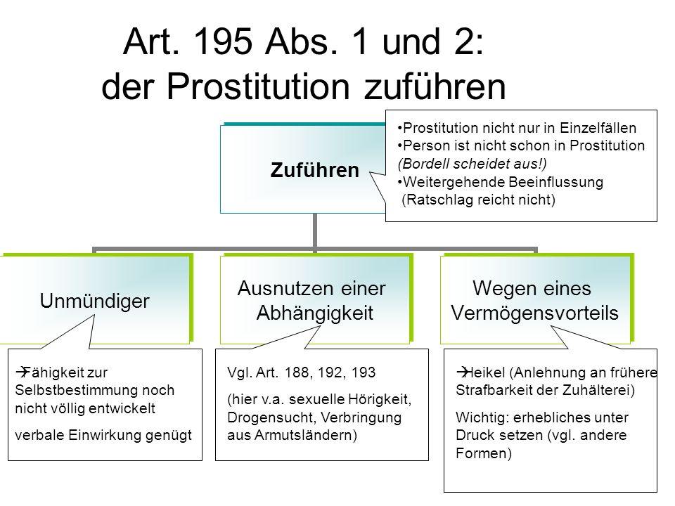 Art.195 Abs.
