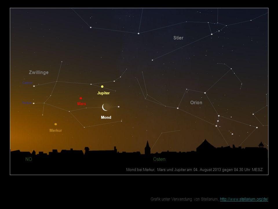 Mond NO Osten Mond bei Merkur, Mars und Jupiter am 04. August 2013 gegen 04.30 Uhr MESZ Zwillinge Orion Castor Pollux Merkur Mars Jupiter Stier Grafik