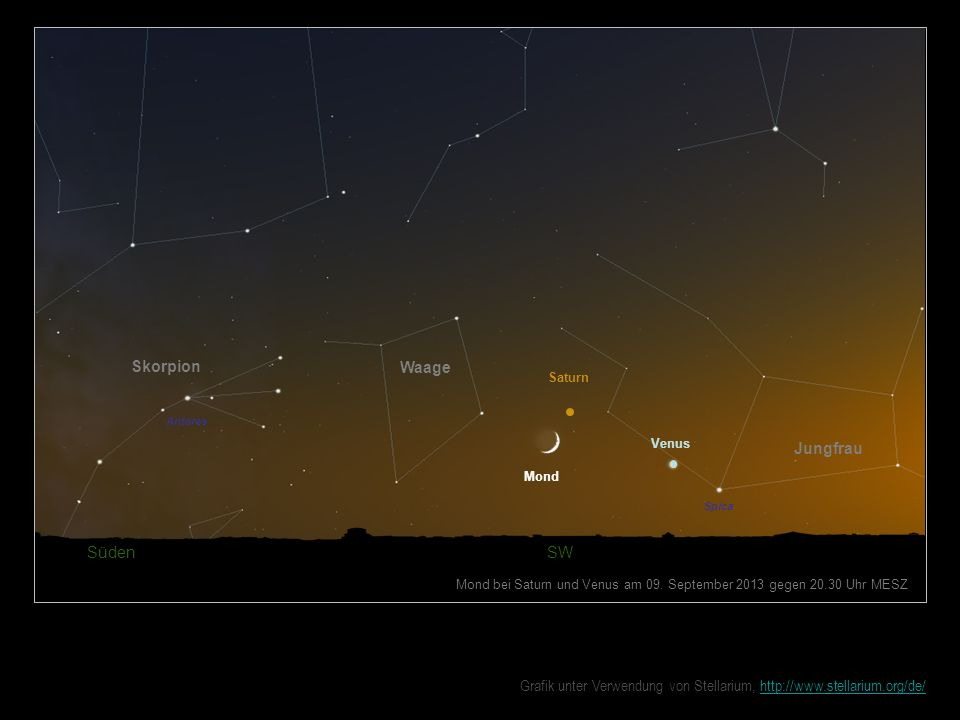 Mond Süden SW Mond bei Saturn und Venus am 09. September 2013 gegen 20.30 Uhr MESZ Jungfrau Skorpion Antares Saturn Waage Venus Spica Grafik unter Ver