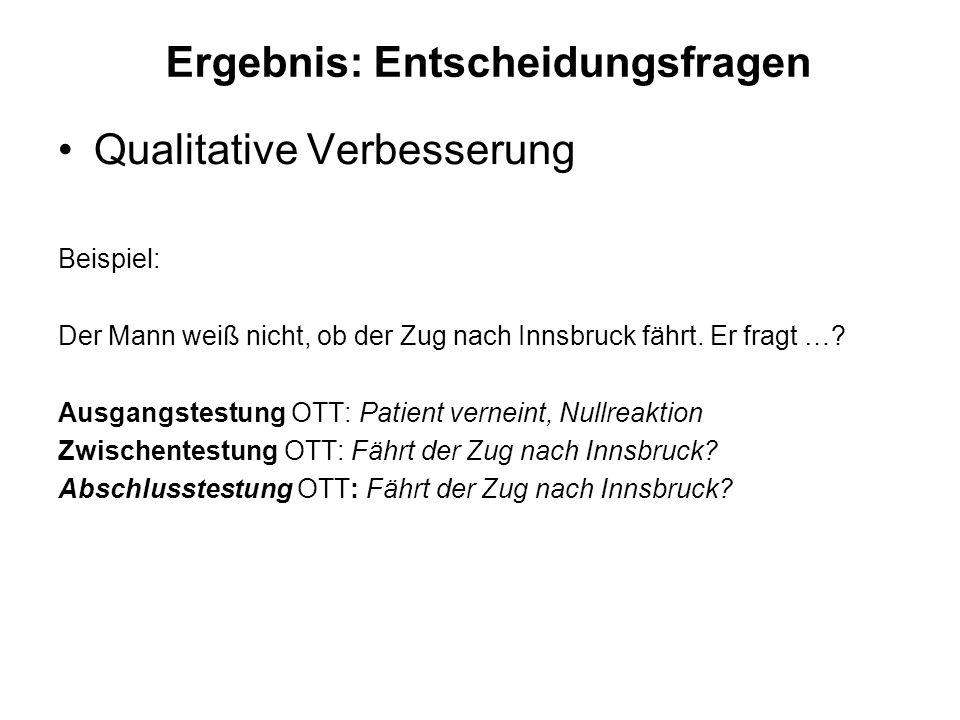 Ergebnis: Entscheidungsfragen Qualitative Verbesserung Beispiel: Der Mann weiß nicht, ob der Zug nach Innsbruck fährt. Er fragt …? Ausgangstestung OTT