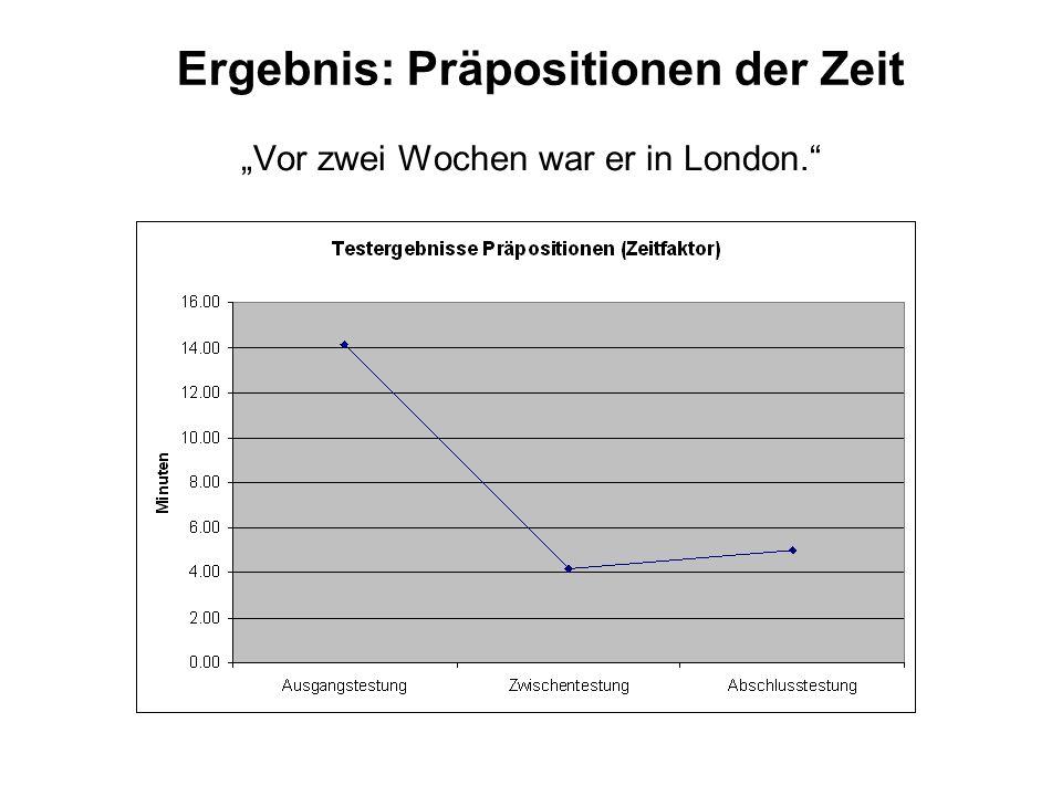 Ergebnis: Präpositionen der Zeit Vor zwei Wochen war er in London.