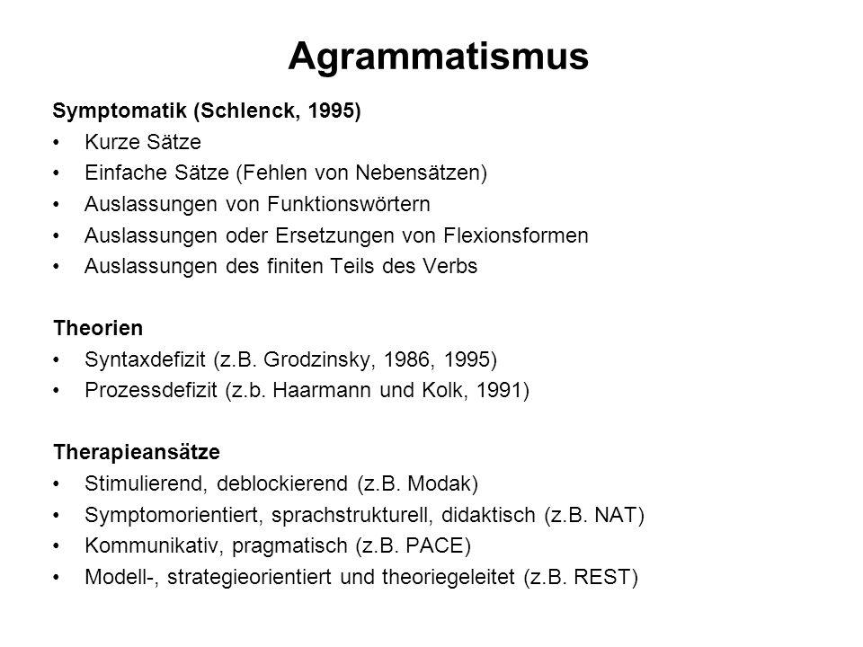 Agrammatismus Symptomatik (Schlenck, 1995) Kurze Sätze Einfache Sätze (Fehlen von Nebensätzen) Auslassungen von Funktionswörtern Auslassungen oder Ers