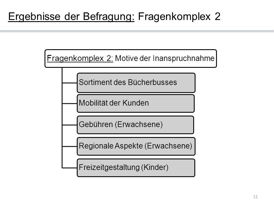 11 Fragenkomplex 2: Motive der Inanspruchnahme Sortiment des Bücherbusses Mobilität der KundenGebühren (Erwachsene)Regionale Aspekte (Erwachsene)Freiz