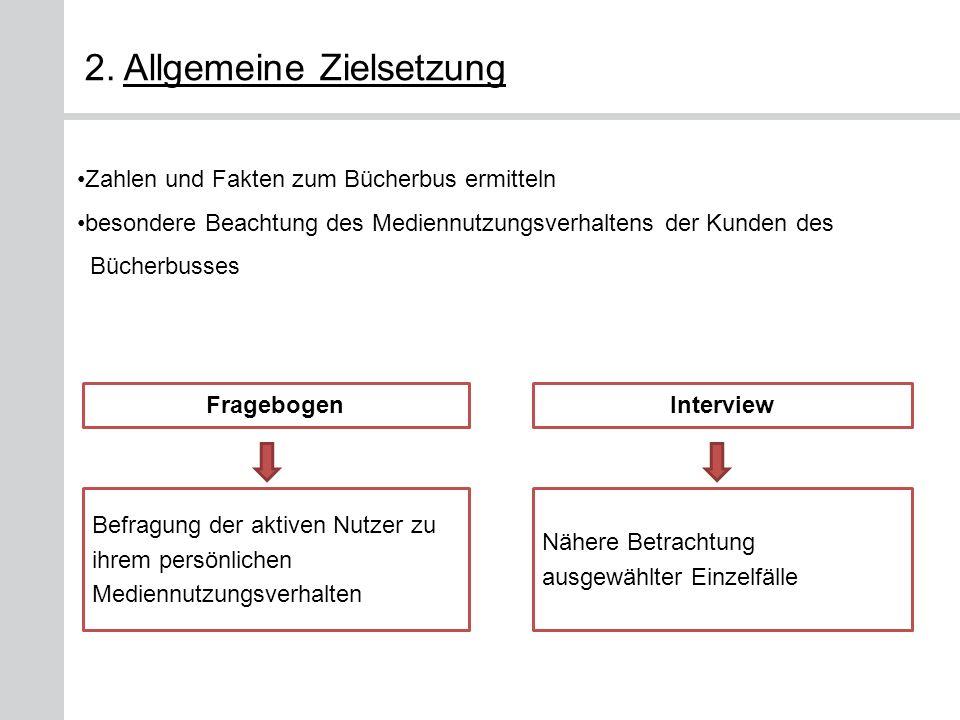 2. Allgemeine Zielsetzung Fragebogen Befragung der aktiven Nutzer zu ihrem persönlichen Mediennutzungsverhalten Interview Nähere Betrachtung ausgewähl