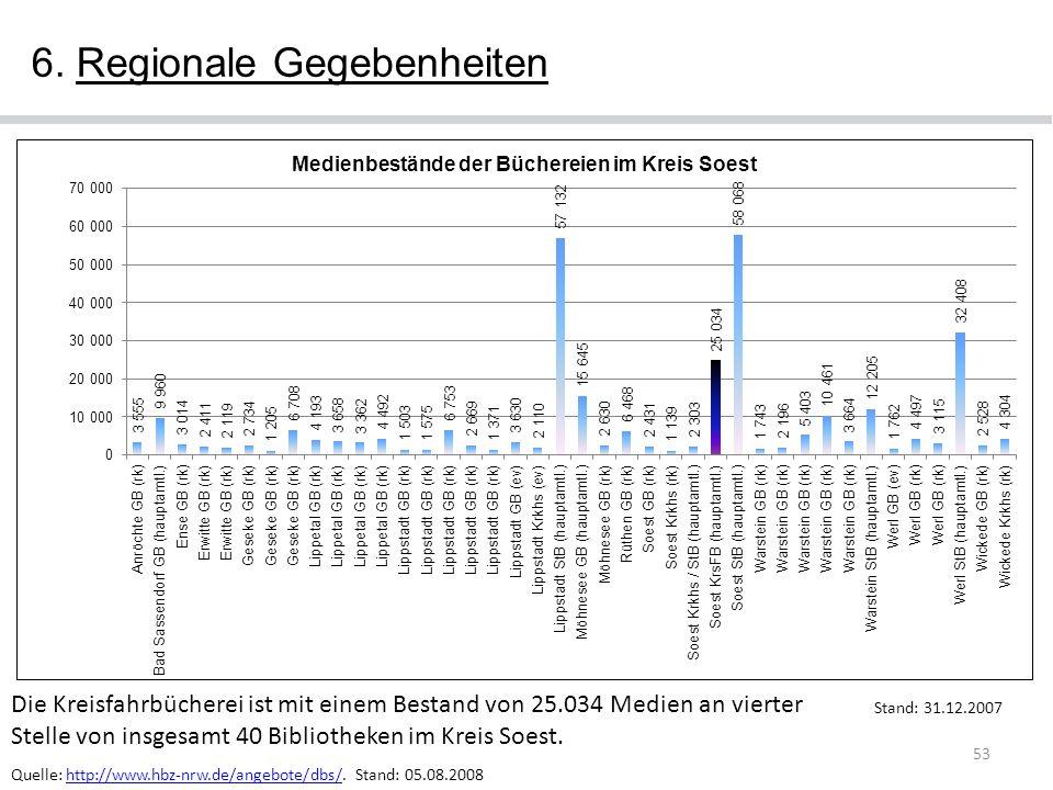 53 Die Kreisfahrbücherei ist mit einem Bestand von 25.034 Medien an vierter Stelle von insgesamt 40 Bibliotheken im Kreis Soest. 6. Regionale Gegebenh