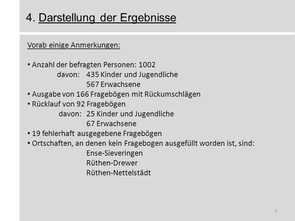6 4. Darstellung der Ergebnisse Vorab einige Anmerkungen: Anzahl der befragten Personen: 1002 davon:435 Kinder und Jugendliche 567 Erwachsene Ausgabe