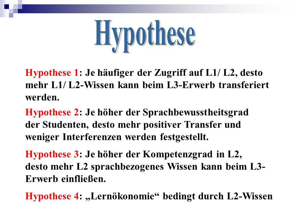 Hypothese 1: Je häufiger der Zugriff auf L1/ L2, desto mehr L1/ L2-Wissen kann beim L3-Erwerb transferiert werden. Hypothese 2: Je höher der Sprachbew