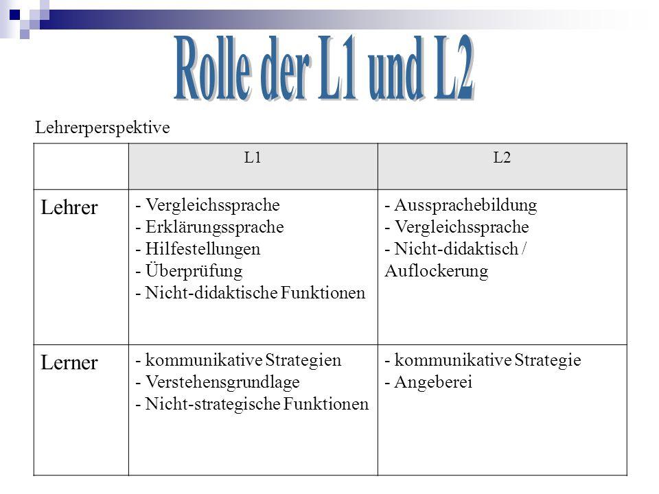 Lehrerperspektive L1L2 Lehrer - Vergleichssprache - Erklärungssprache - Hilfestellungen - Überprüfung - Nicht-didaktische Funktionen - Aussprachebildu