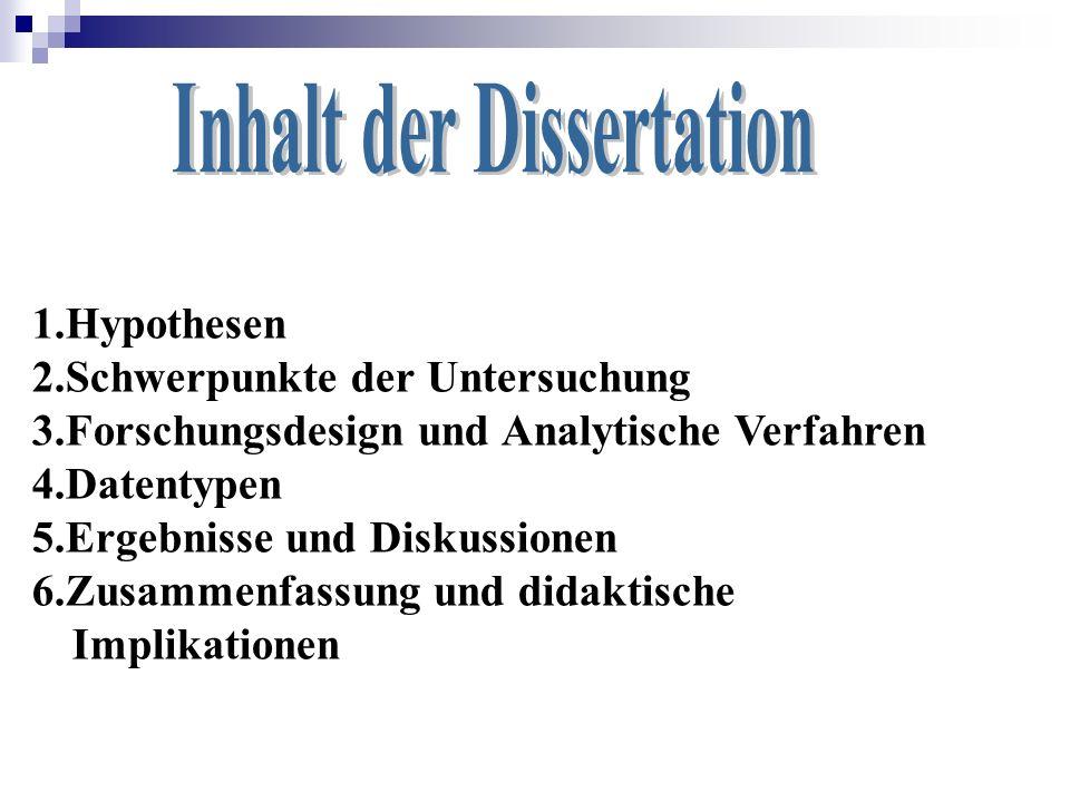 1.Hypothesen 2.Schwerpunkte der Untersuchung 3.Forschungsdesign und Analytische Verfahren 4.Datentypen 5.Ergebnisse und Diskussionen 6.Zusammenfassung