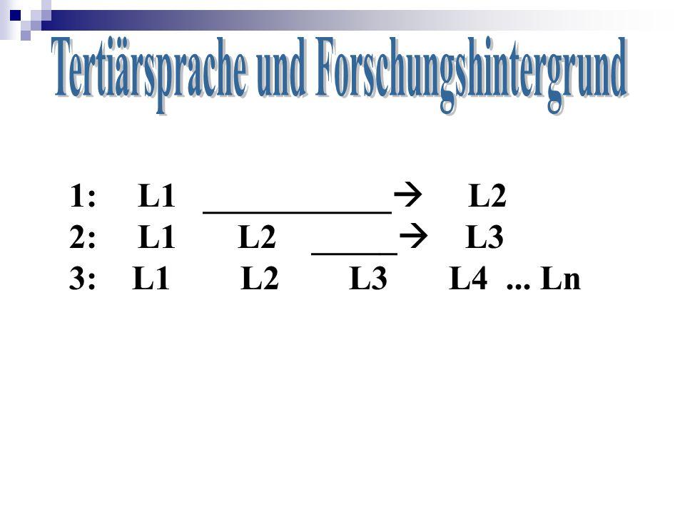 1: L1 ___________ L2 2: L1 L2 _____ L3 3: L1 L2 L3 L4... Ln