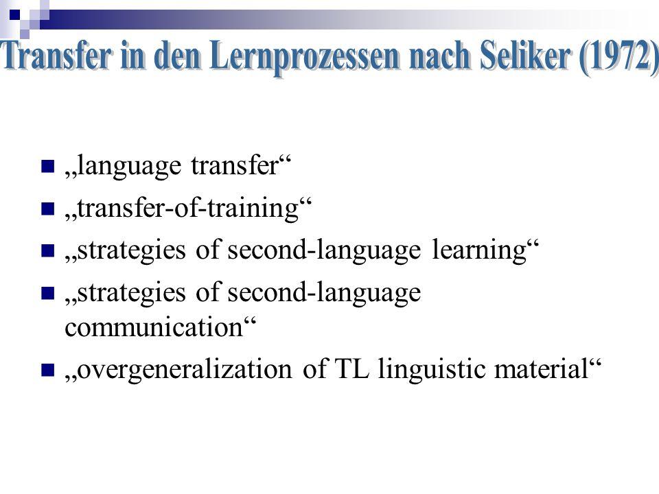 language transfer transfer-of-training strategies of second-language learning strategies of second-language communication overgeneralization of TL lin