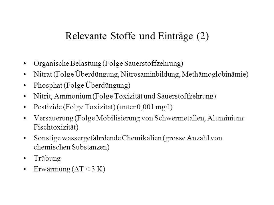 Relevante Stoffe und Einträge (2) Organische Belastung (Folge Sauerstoffzehrung) Nitrat (Folge Überdüngung, Nitrosaminbildung, Methämoglobinämie) Phos