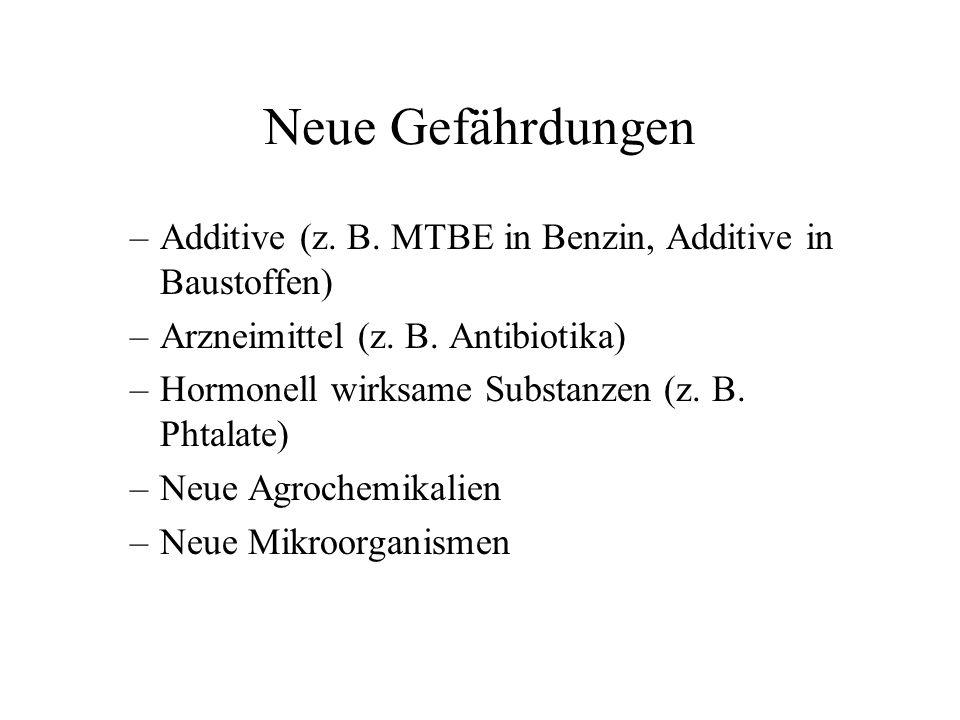 Neue Gefährdungen –Additive (z. B. MTBE in Benzin, Additive in Baustoffen) –Arzneimittel (z. B. Antibiotika) –Hormonell wirksame Substanzen (z. B. Pht