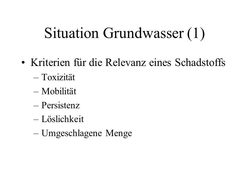 Situation Grundwasser (1) Kriterien für die Relevanz eines Schadstoffs –Toxizität –Mobilität –Persistenz –Löslichkeit –Umgeschlagene Menge