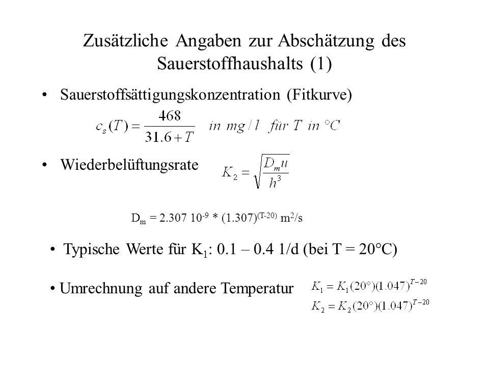 Zusätzliche Angaben zur Abschätzung des Sauerstoffhaushalts (1) Sauerstoffsättigungskonzentration (Fitkurve) Wiederbelüftungsrate D m = 2.307 10 -9 *