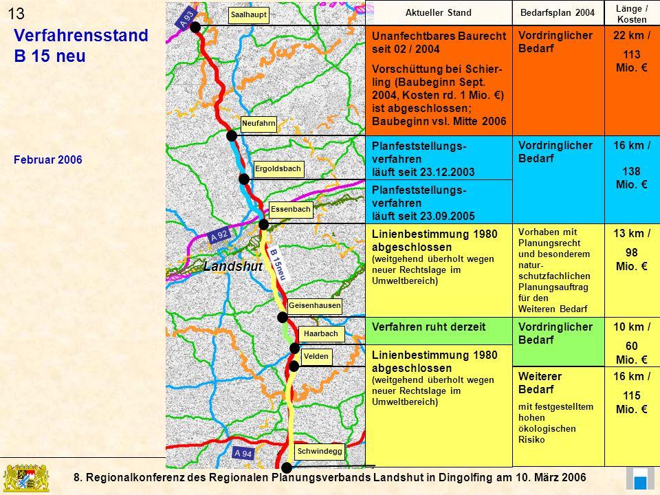 8. Regionalkonferenz des Regionalen Planungsverbands Landshut in Dingolfing am 10. März 2006 22 km / 113 Mio. 16 km / 115 Mio. 16 km / 138 Mio. 13 km